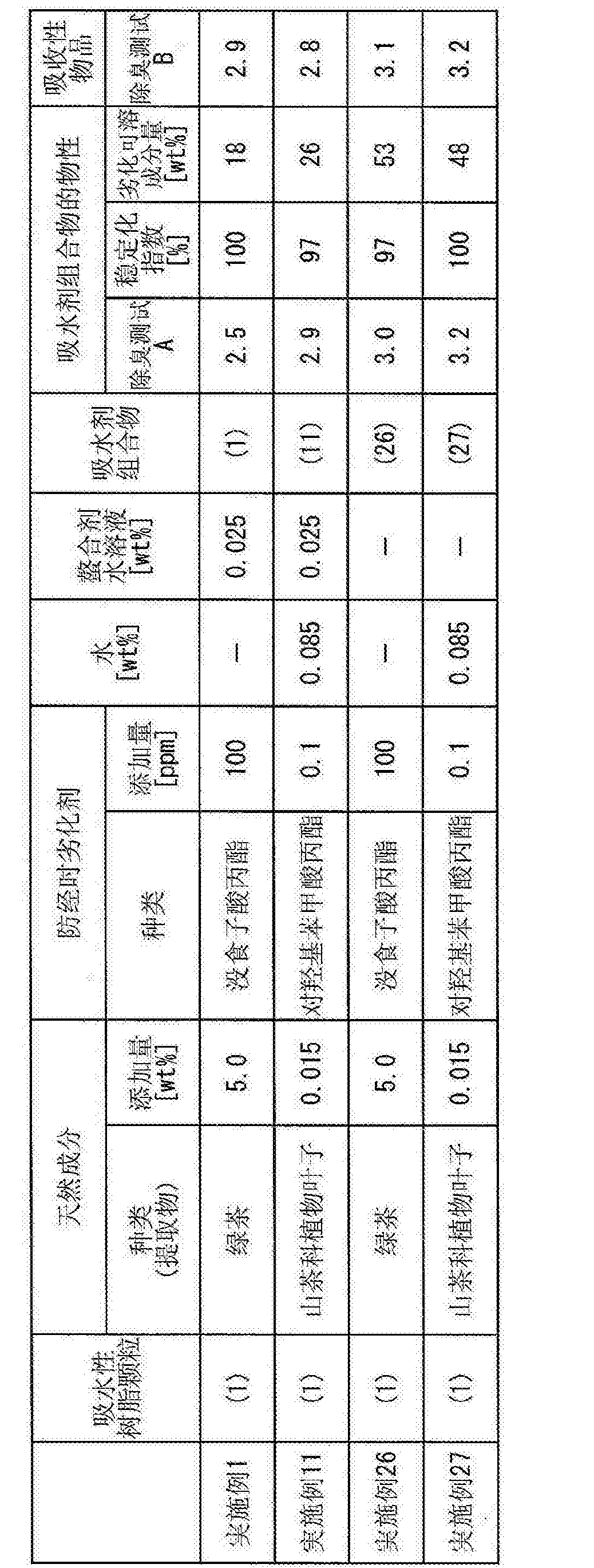 Figure CN103930201BD00451