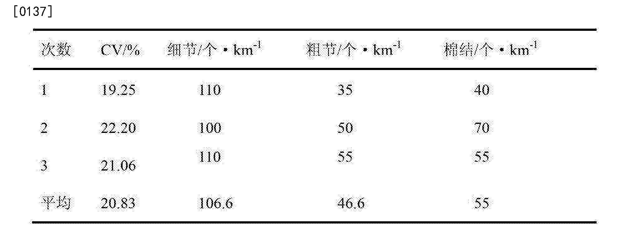 Figure CN103290573BD00101