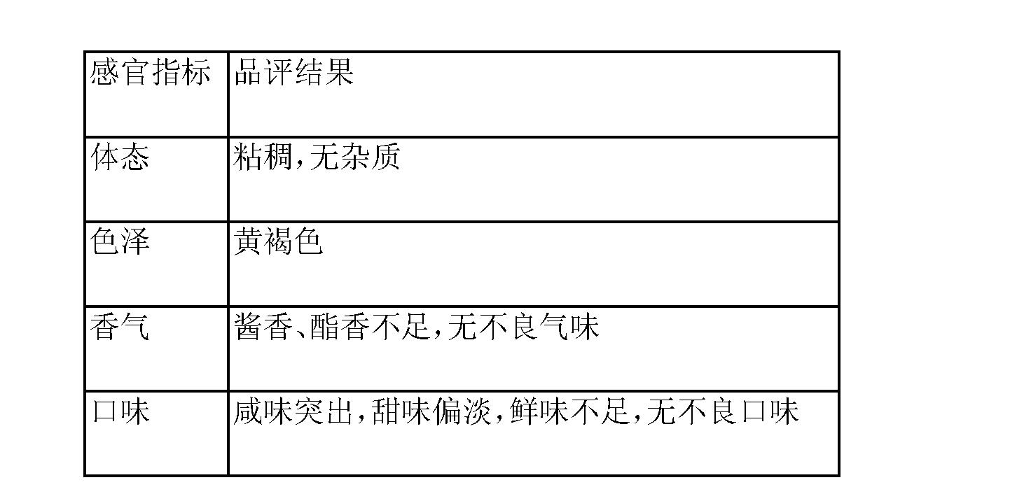 Figure CN103070387AD00142