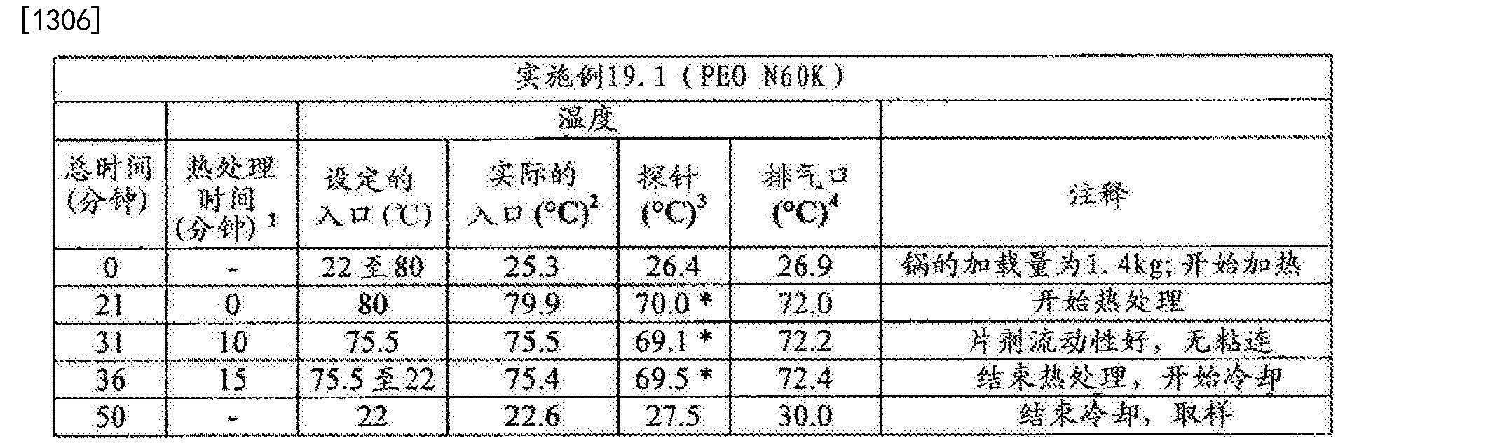 Figure CN102688241BD01271