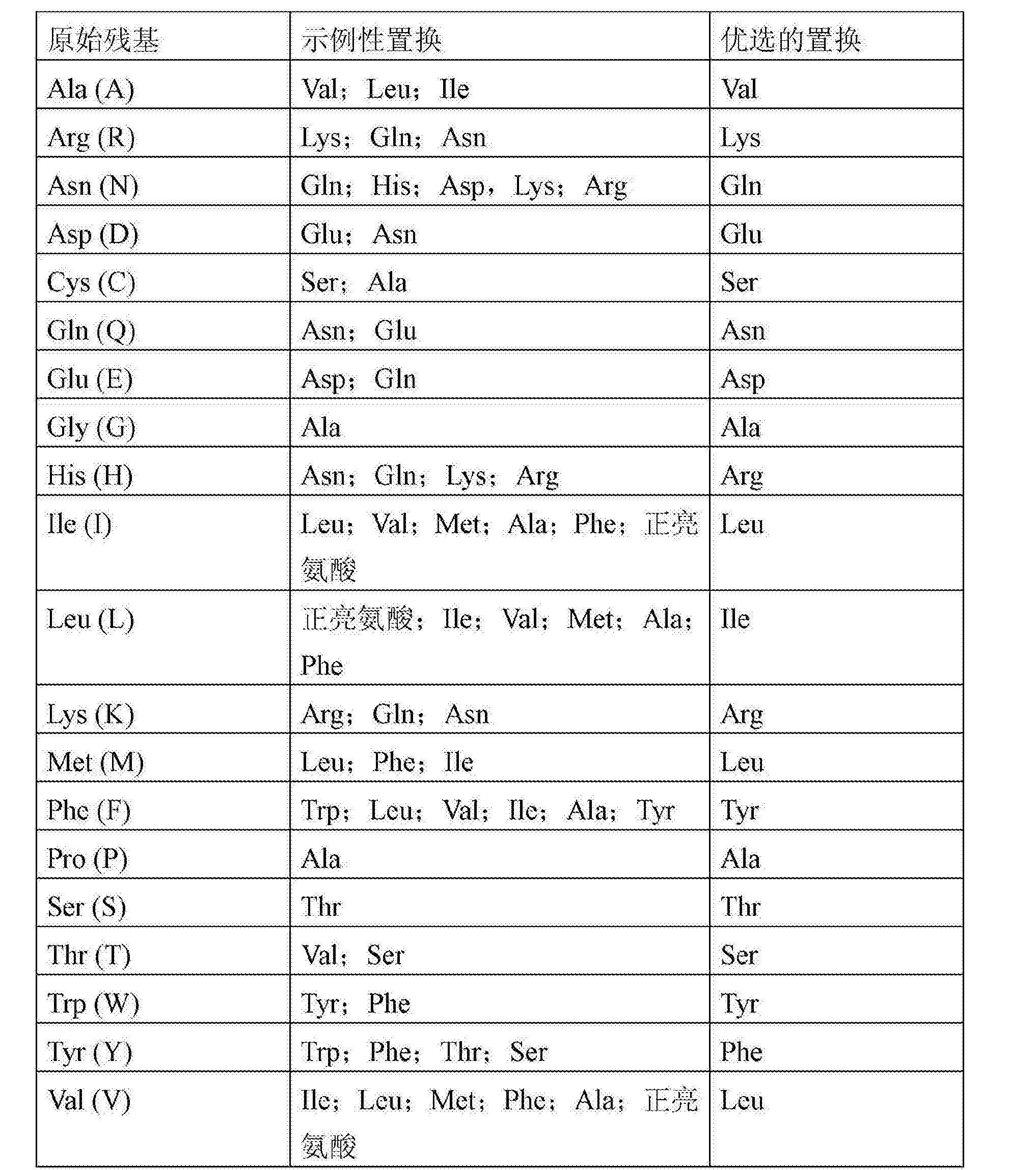 Figure CN103917556BD00281