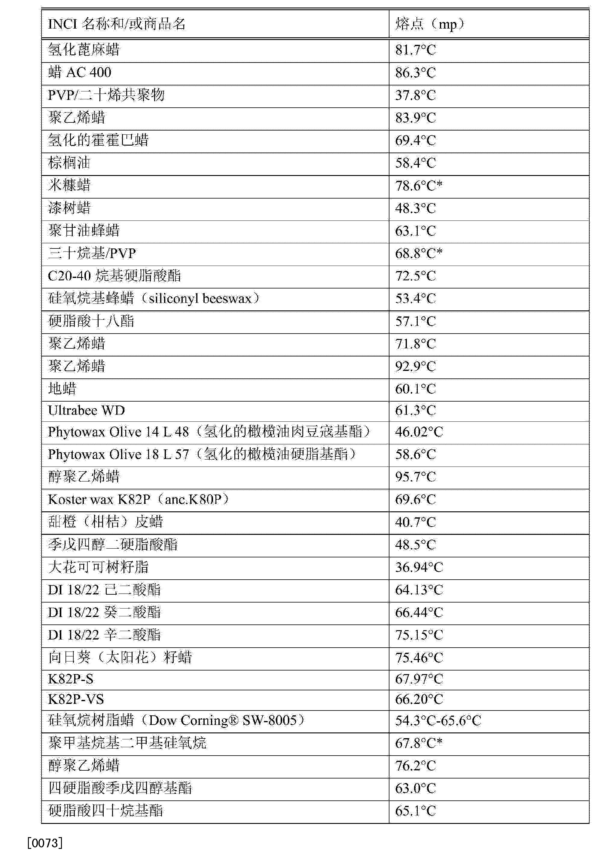 Figure CN104736203AD00111