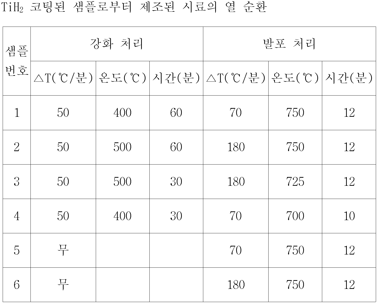 Figure 112008060729736-PCT00001