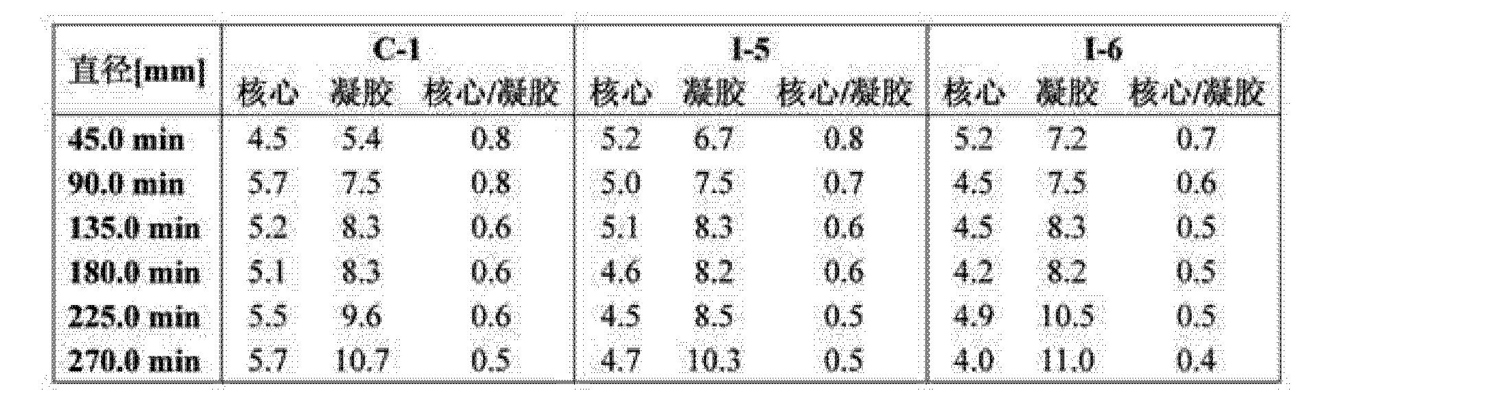 Figure CN103179954AD00321