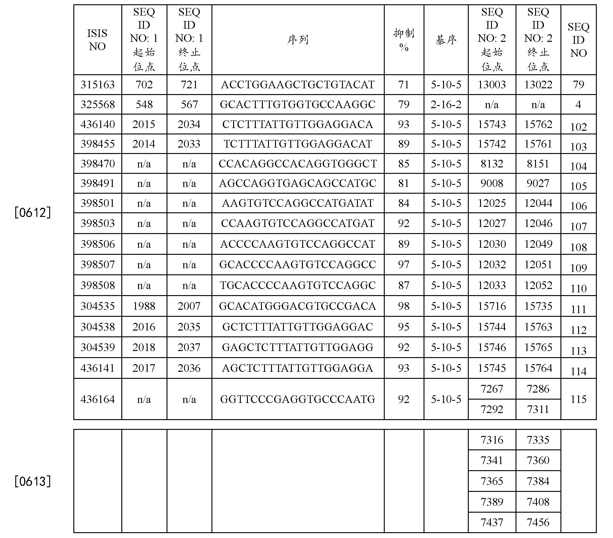 Figure CN103814132BD00661