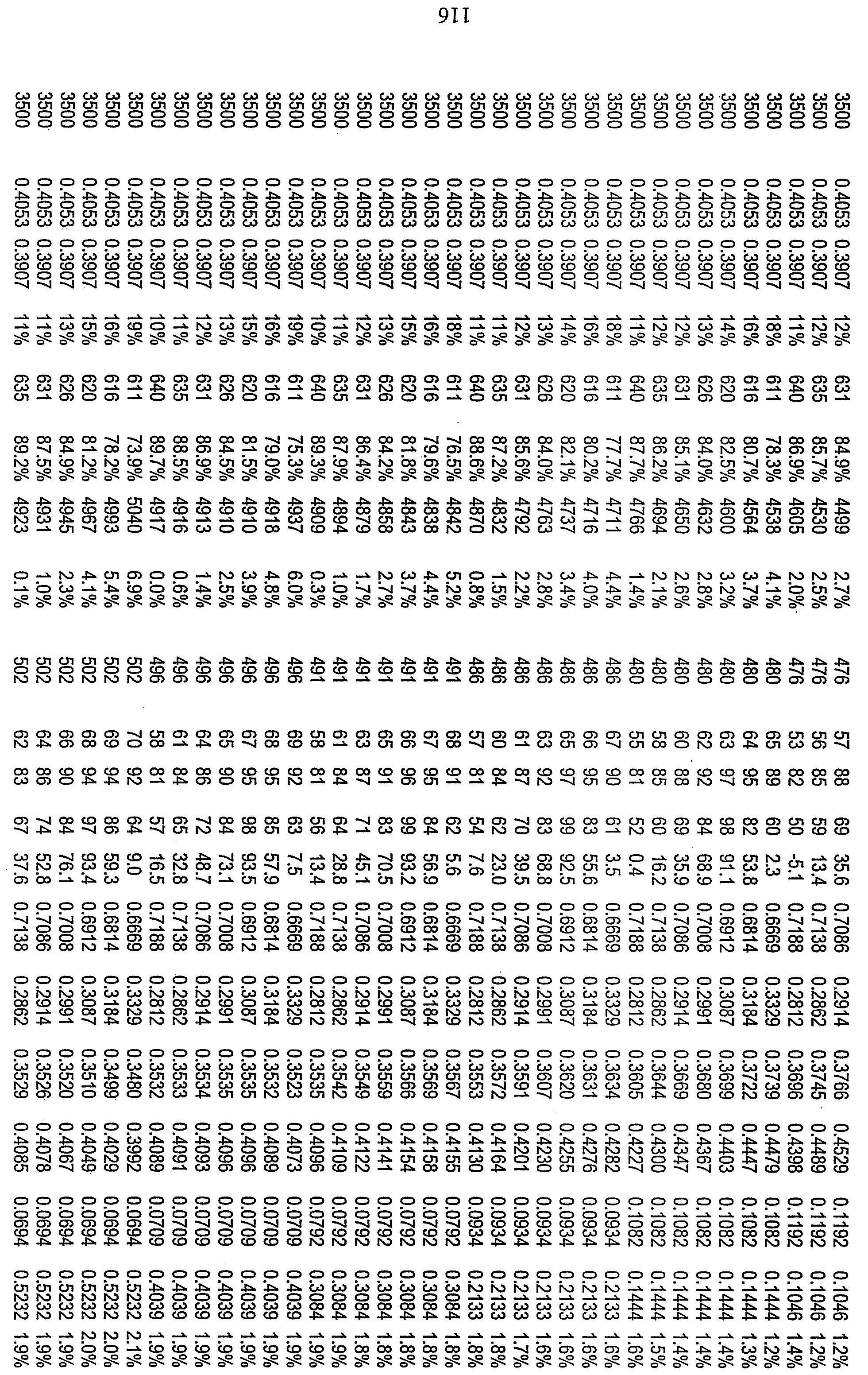 Figure 112010029469117-pct00082