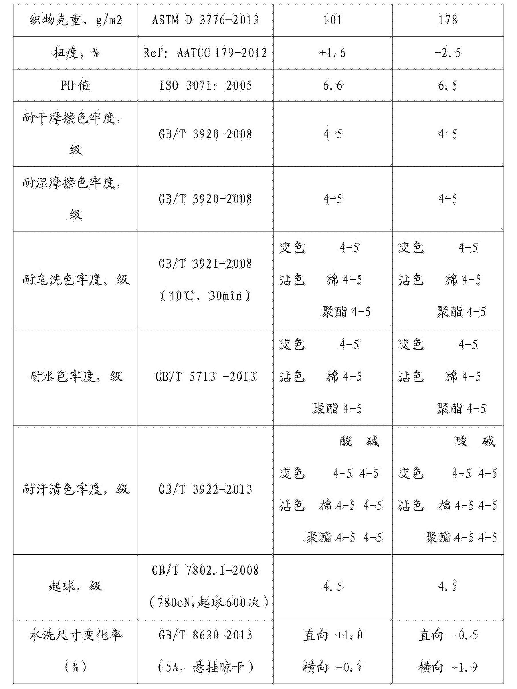 Figure CN104988652BD00062
