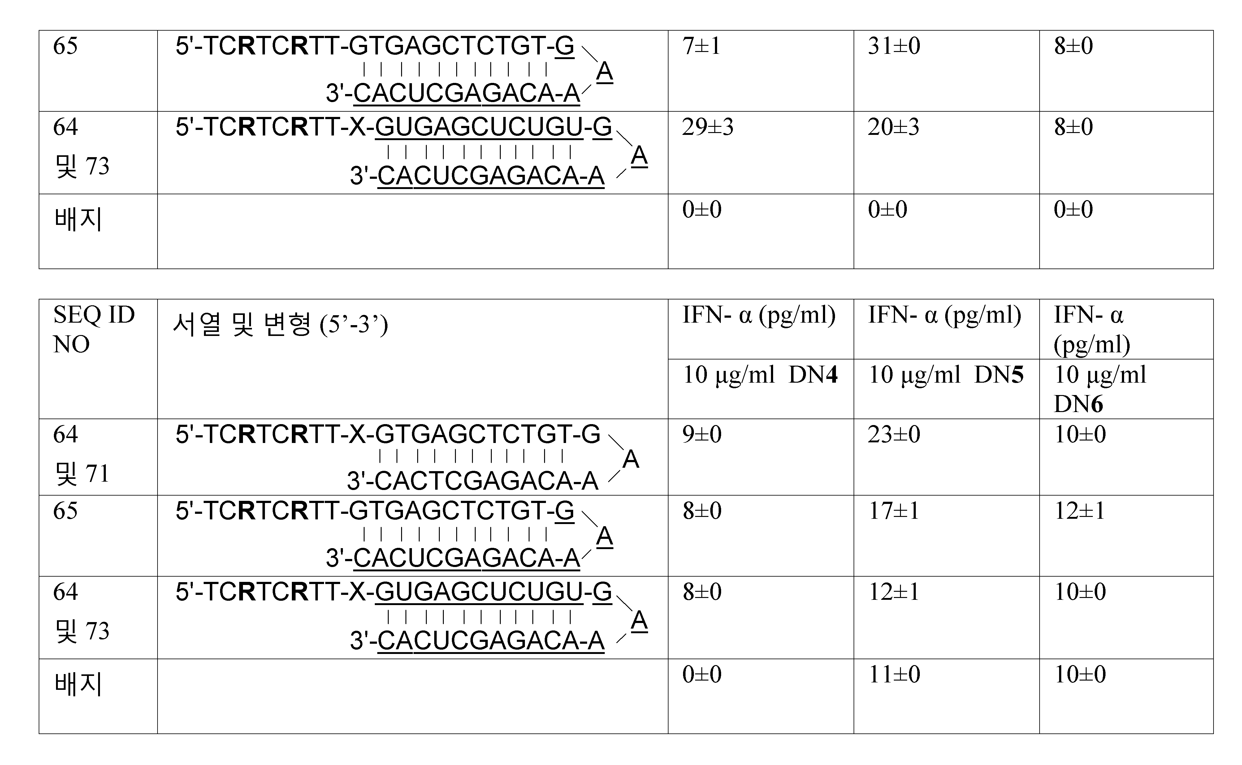 Figure 112011061461093-pct00059