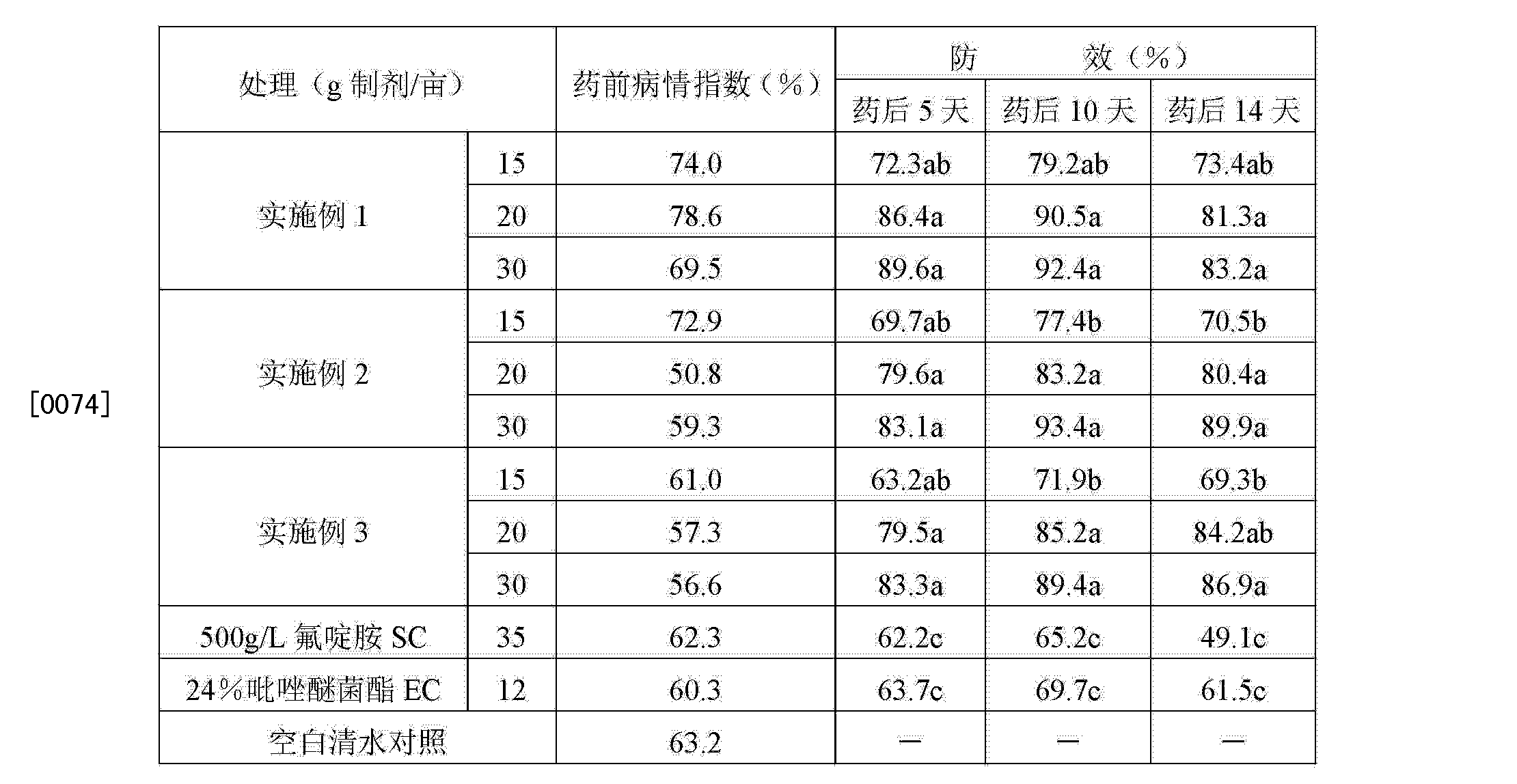 Figure CN103563939AD00081