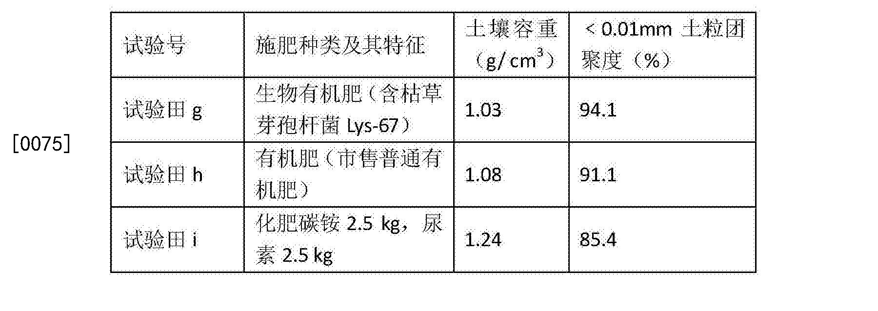 Figure CN105255777BD00102