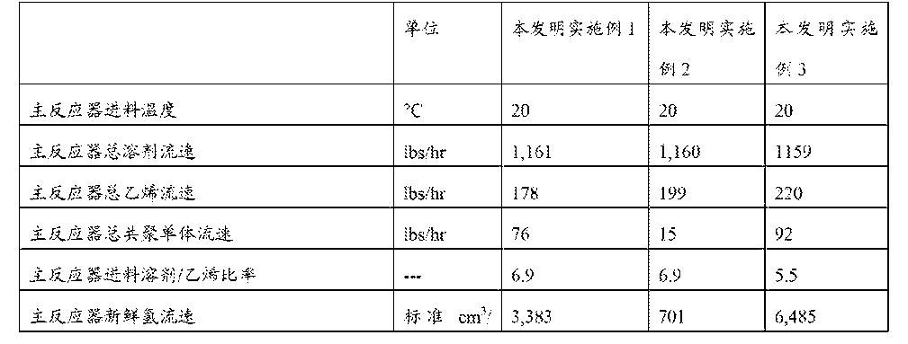 Figure CN103038281BD00191