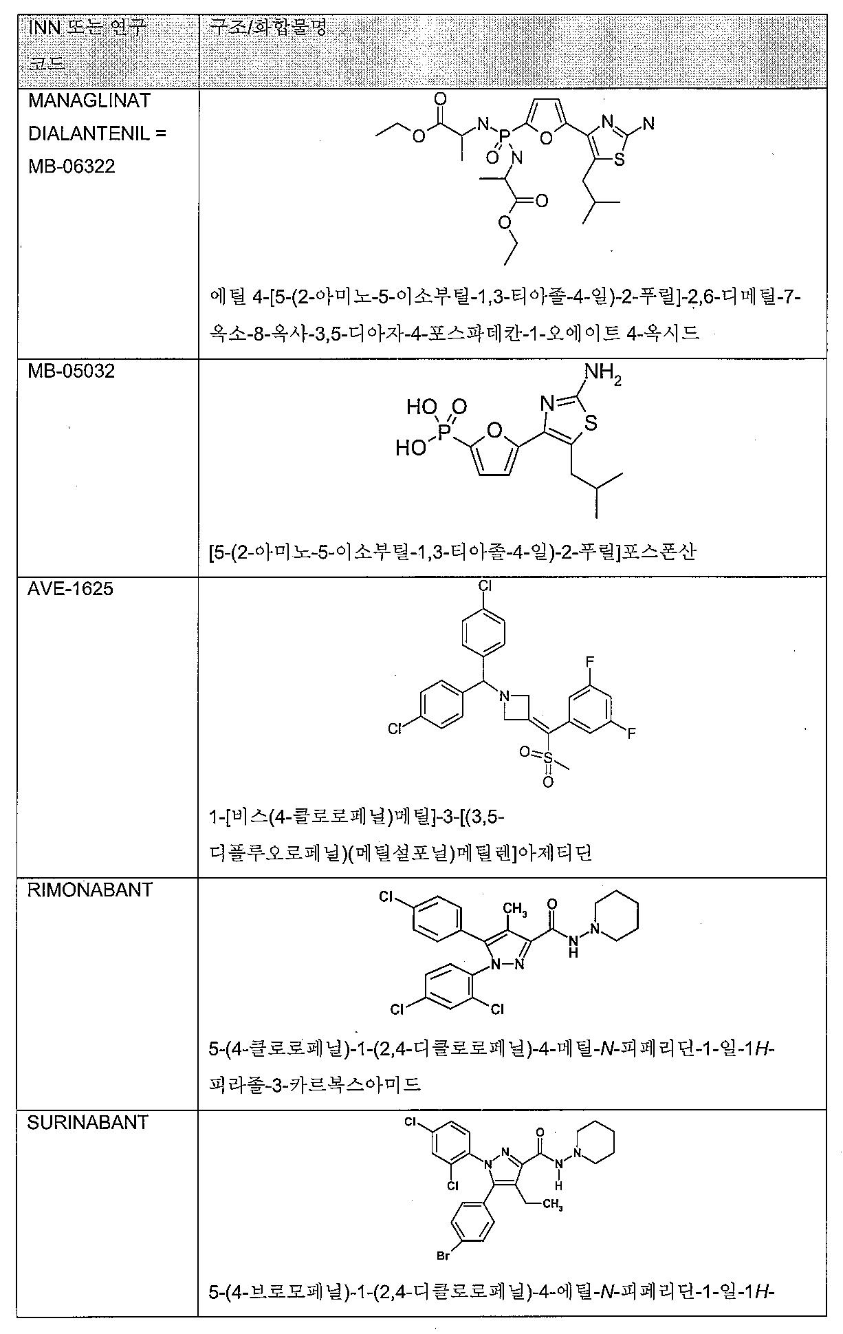 Figure 112009018277637-PCT00009