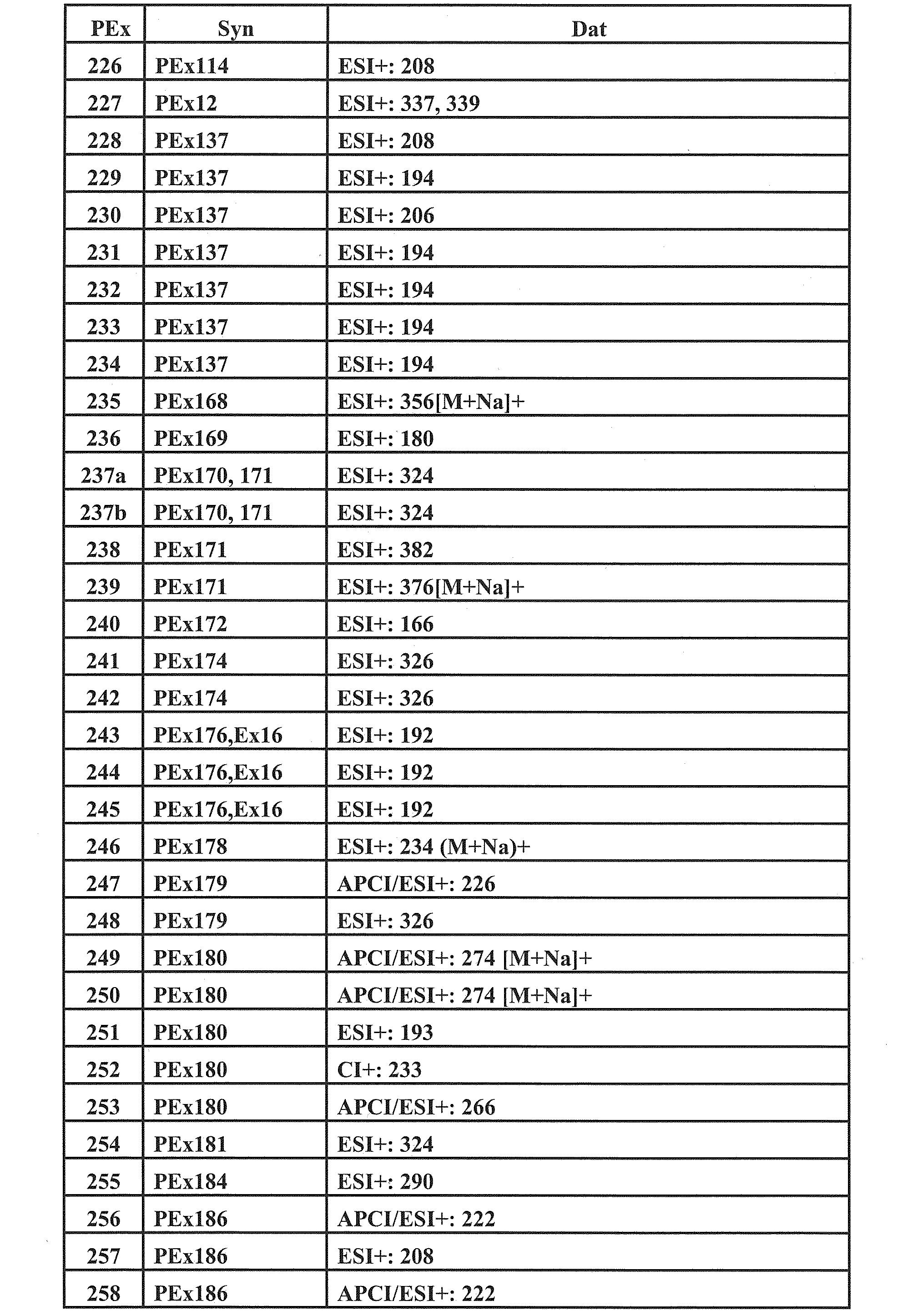 Figure JPOXMLDOC01-appb-T000057