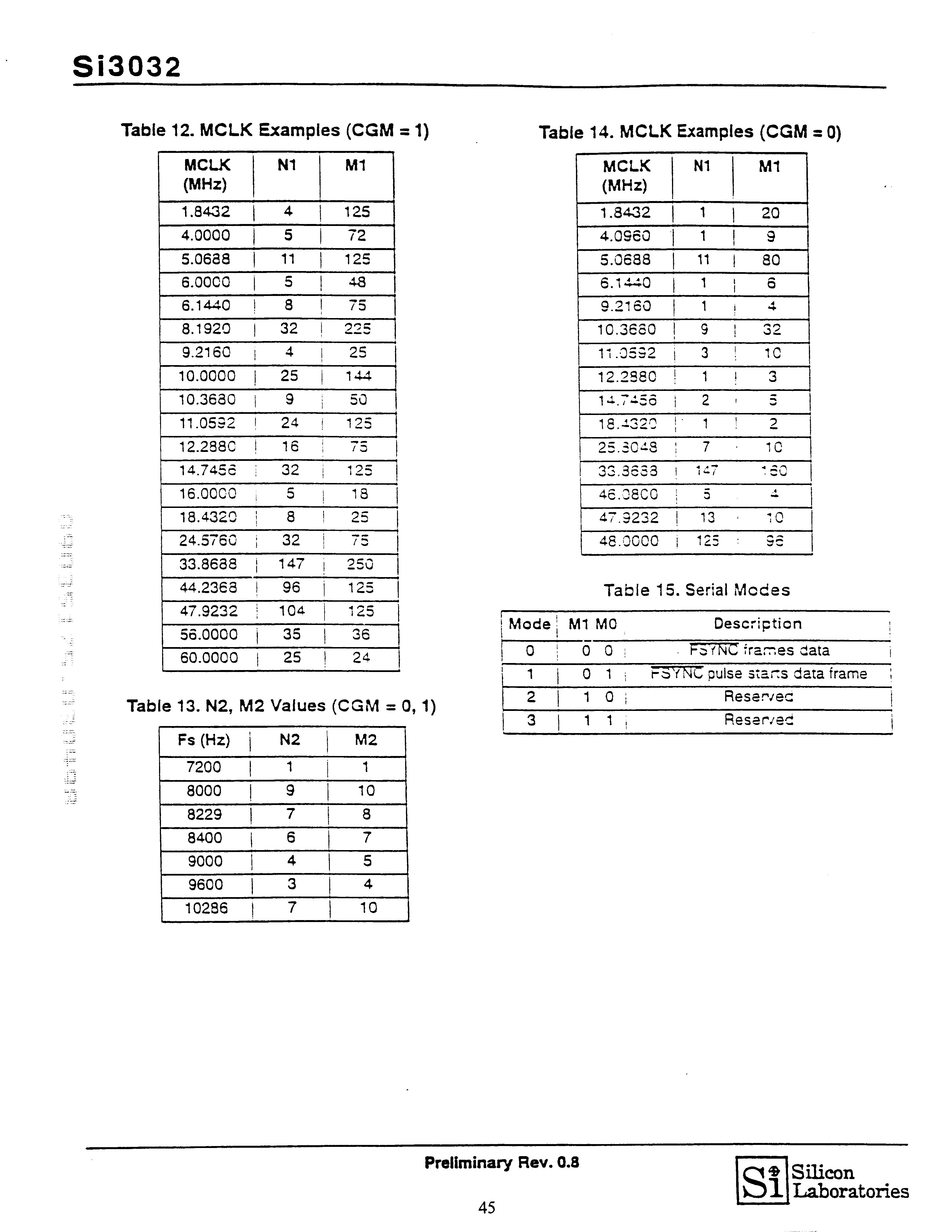 Figure US06385235-20020507-P00016