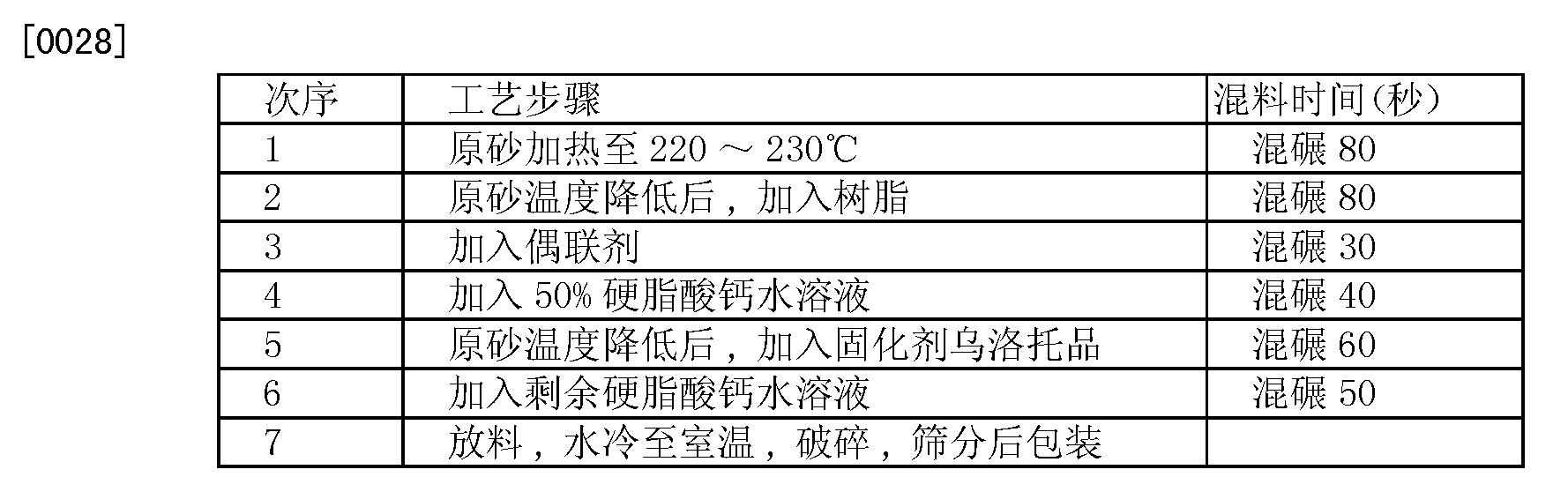 Figure CN103567352AD00062