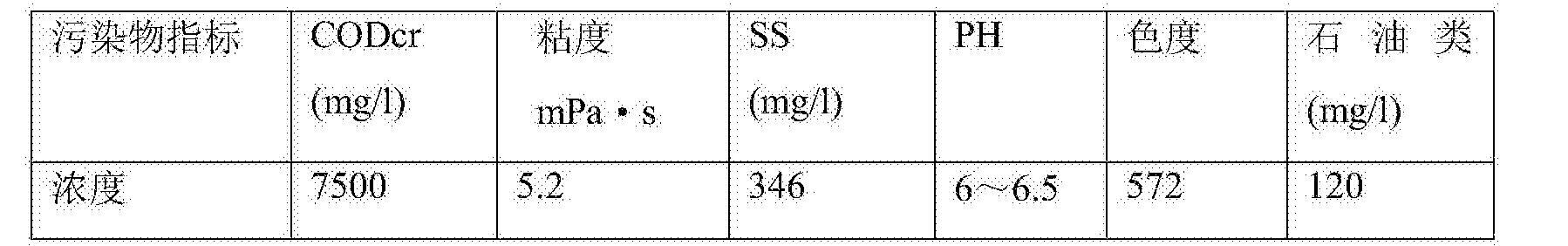 Figure CN104628185BD00061