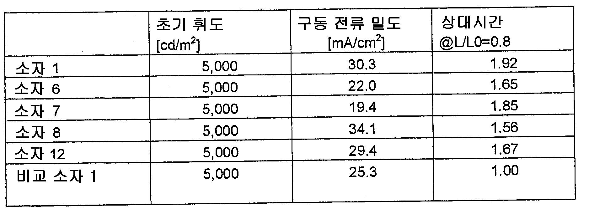 Figure 112010002231902-pat00173