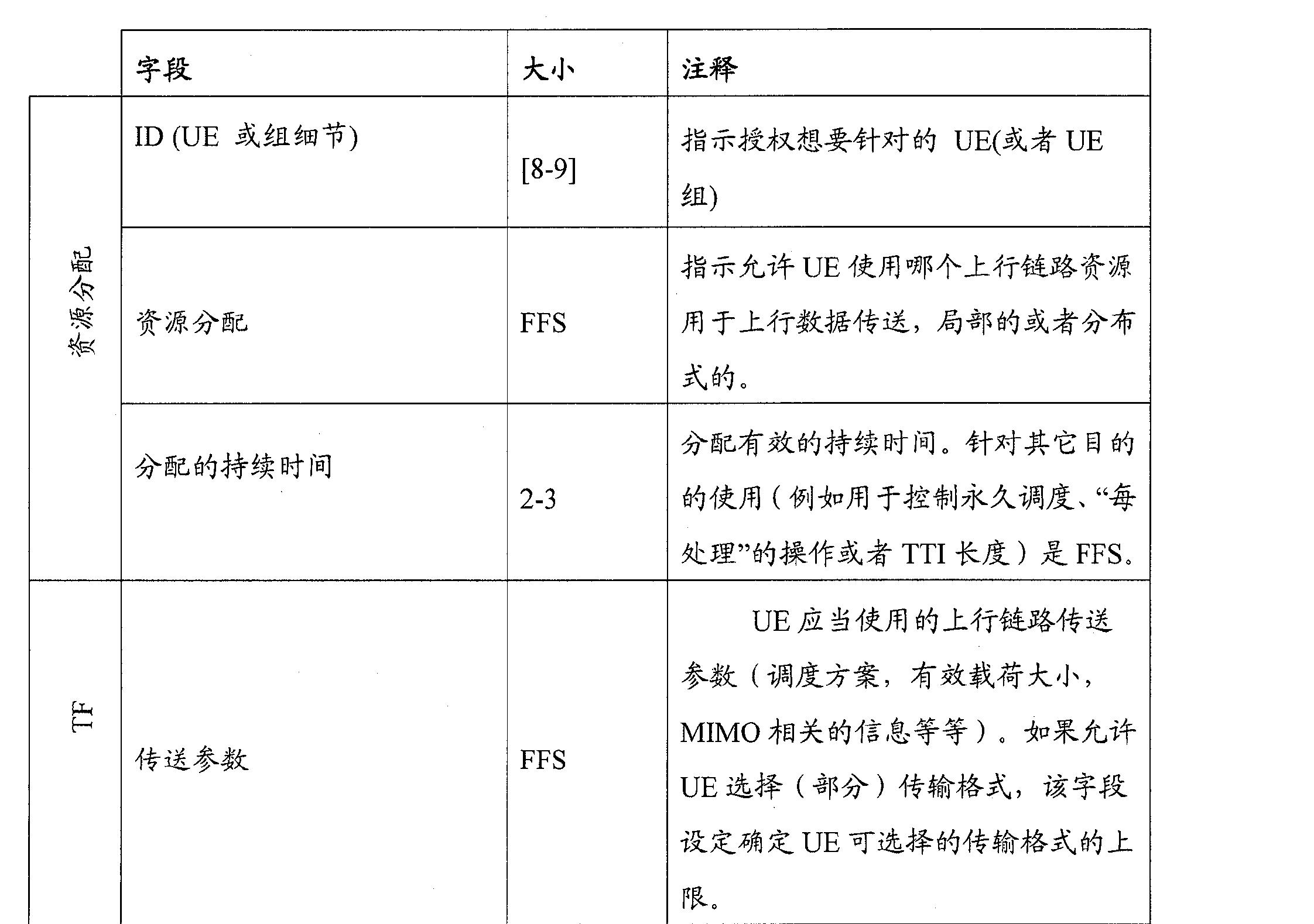 Figure CN102113258BD00071