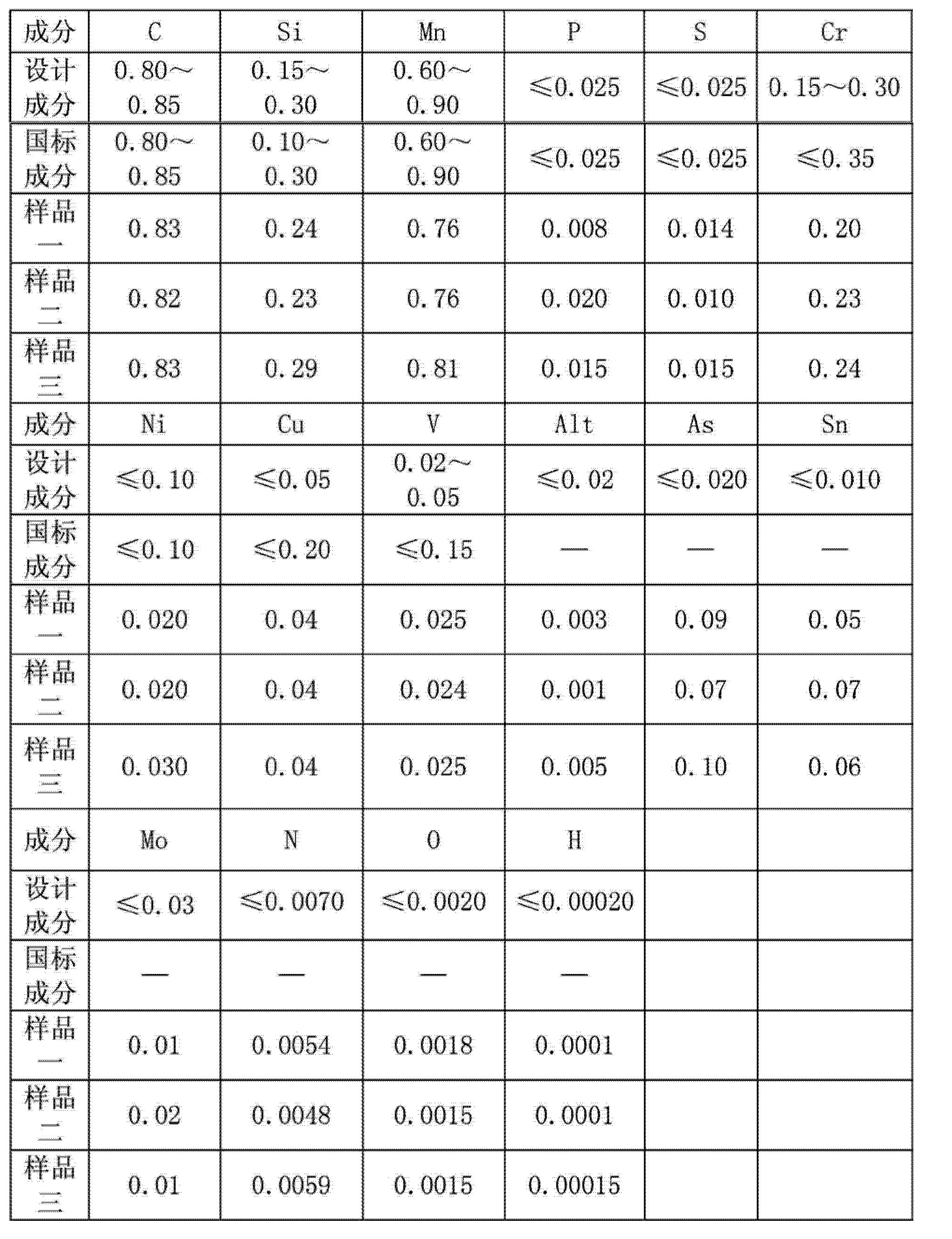 Figure CN102876983BD00091