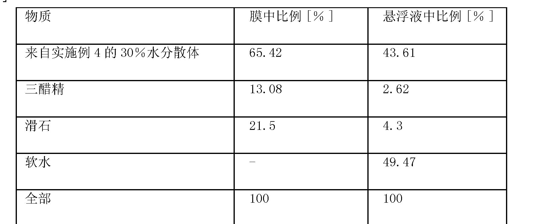 Figure CN101778870BD00362