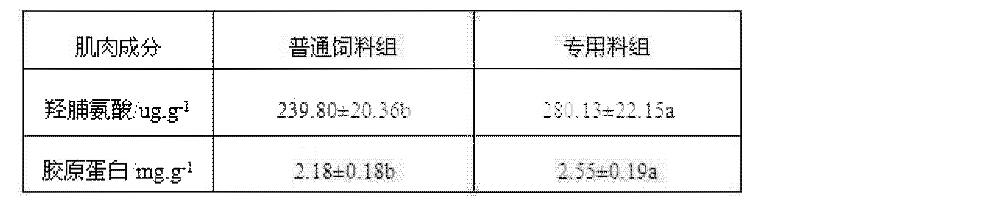 Figure CN103960529AD00073