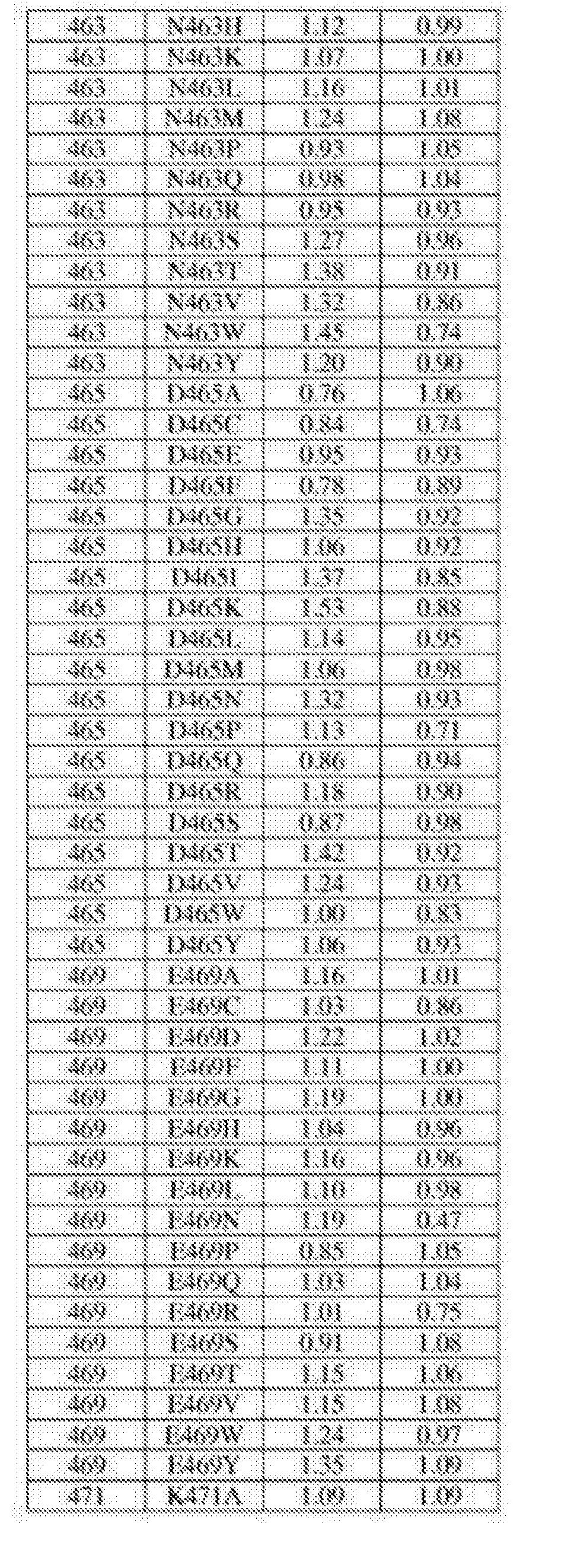 Figure CN105483099AD02271
