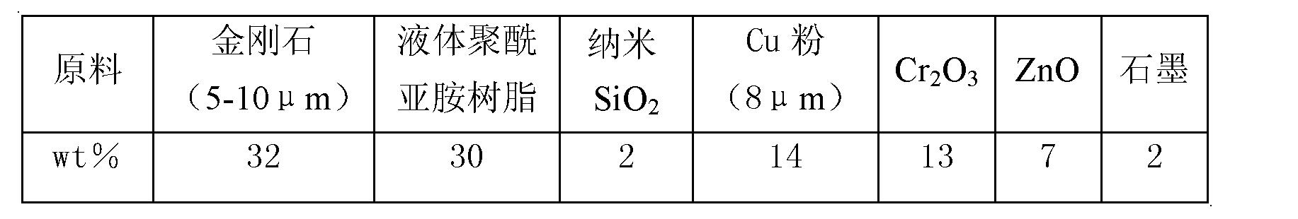 Figure CN102601745AD00062