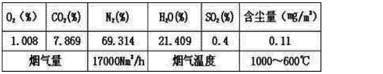 Figure CN102183001AD00031