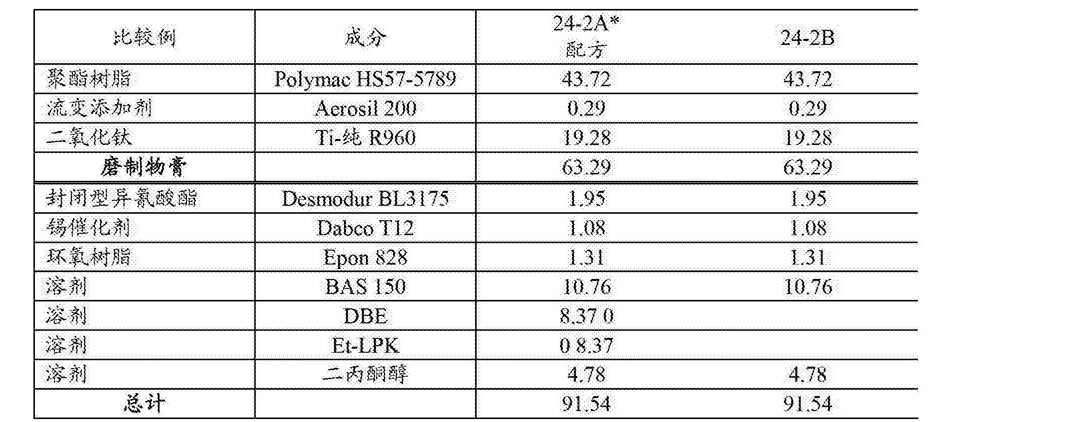 Figure CN102939347BD00281