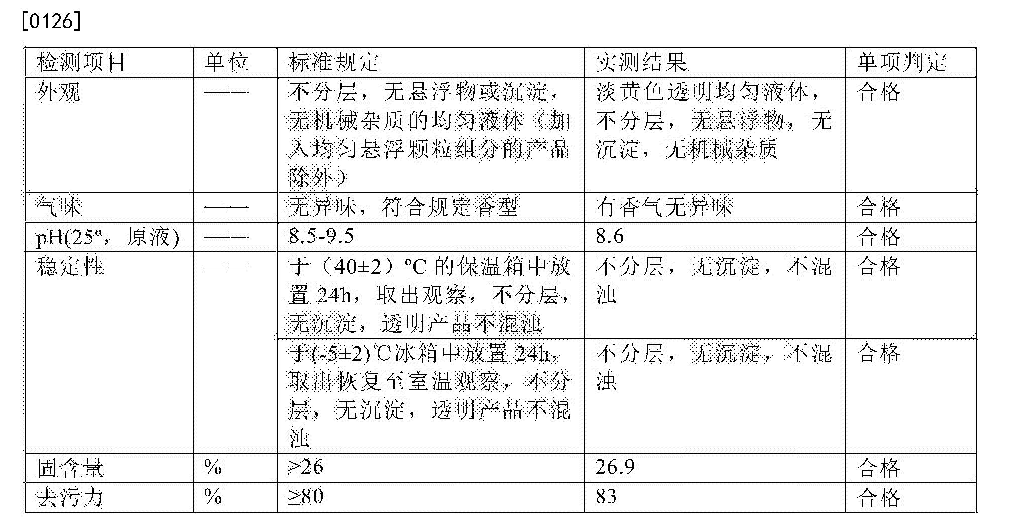 Figure CN105296177BD00142