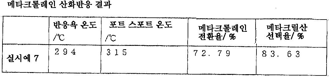 Figure 112012028530588-pat00007