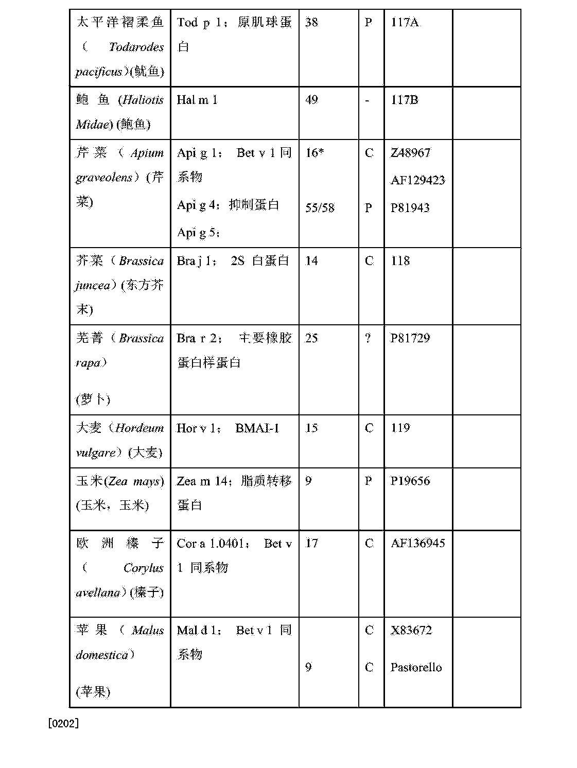 Figure CN105188741AD00621