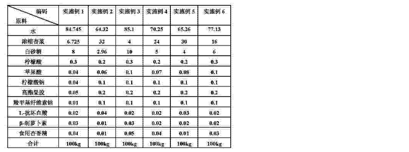 Figure CN102342552BD00101