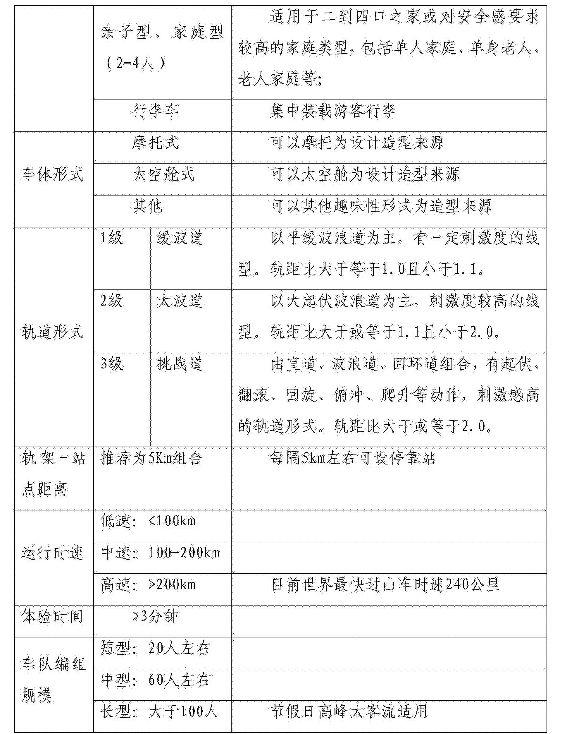 Figure CN106891901AD00071