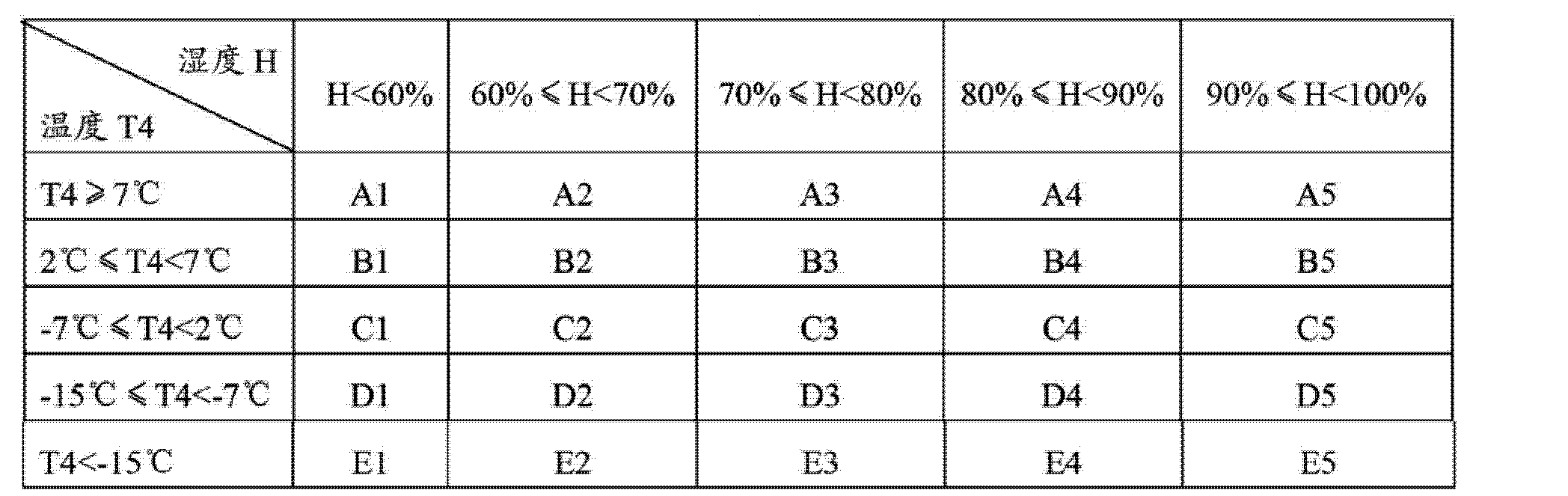Figure CN104236004AD00092