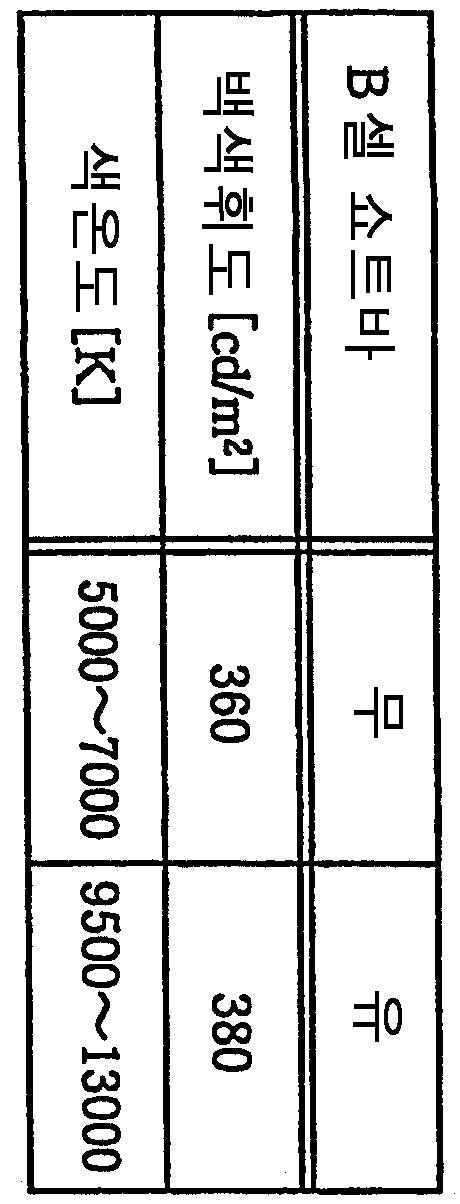 Figure 112008020582144-pat00179