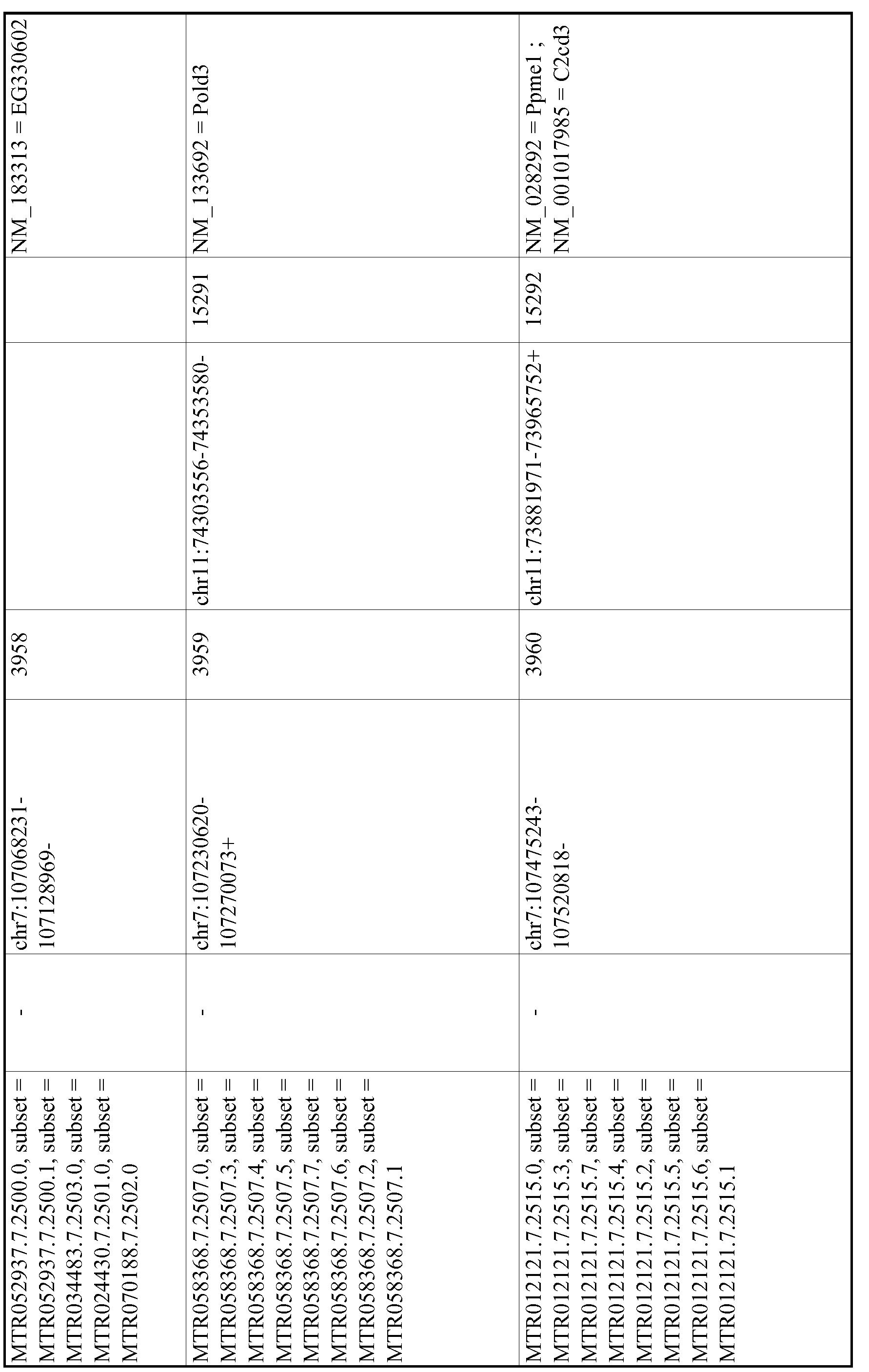 Figure imgf000756_0001
