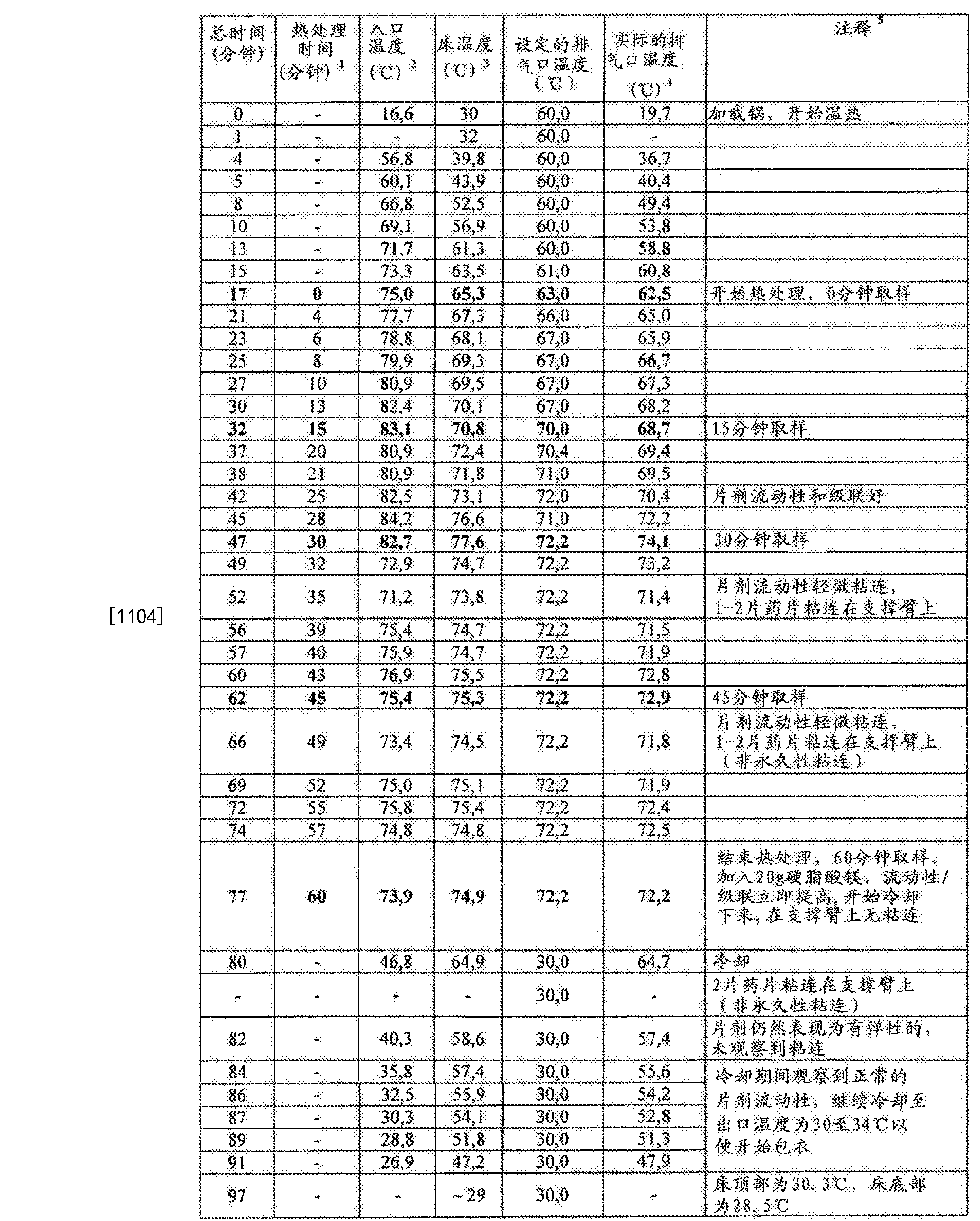 Figure CN102688241BD01021