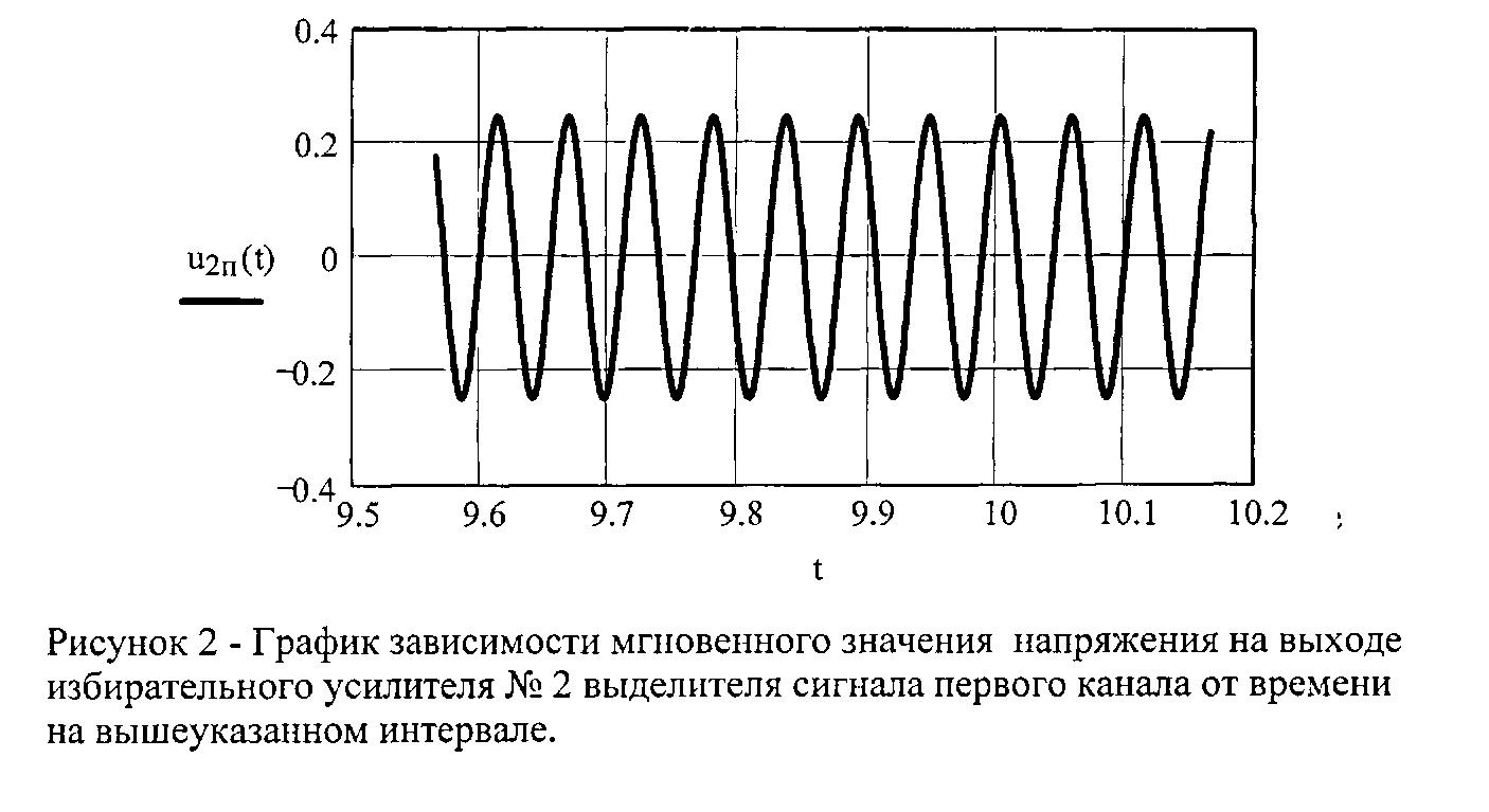 Figure 00000112
