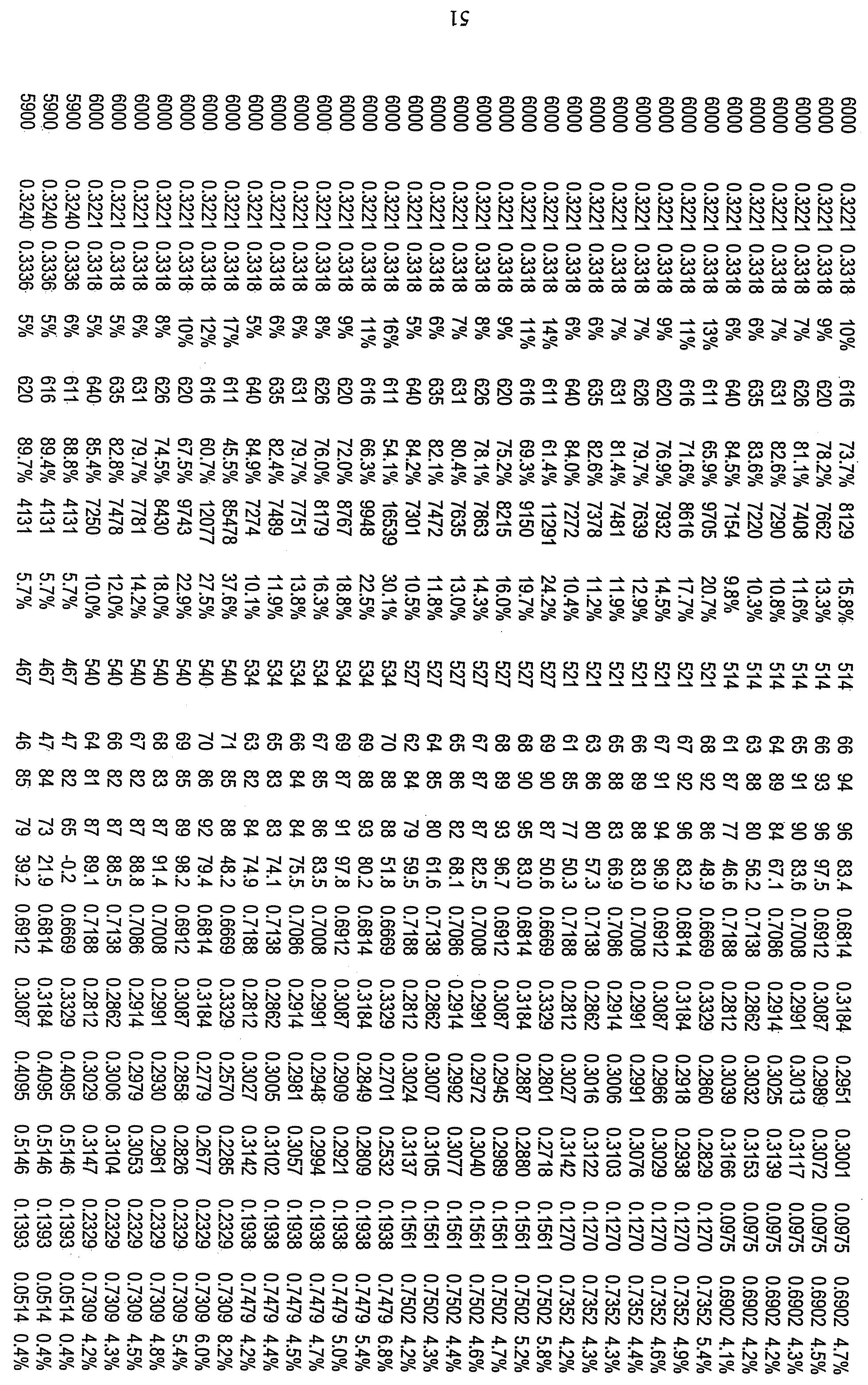Figure 112010029469117-pct00017