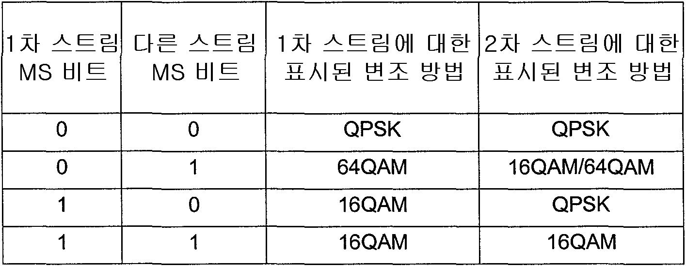 Figure 112009048465471-pct00002