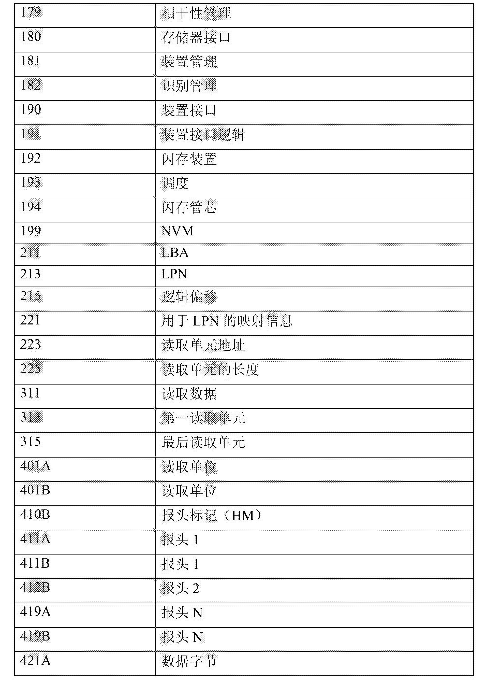Figure CN103348330BD00081