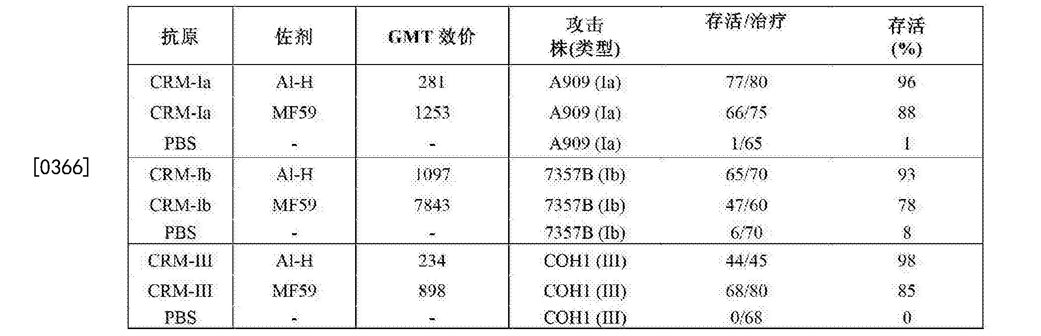 Figure CN103209708BD00421