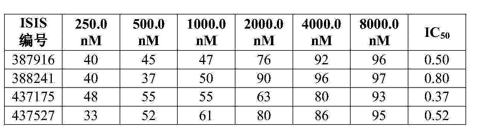 Figure CN104894129AD00442