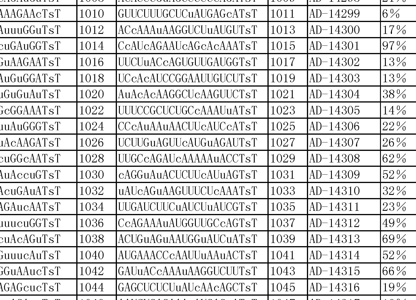 Figure CN101448849BD00591