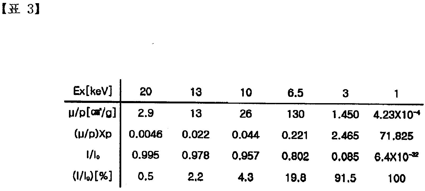 Figure 112000521634713-pat00003