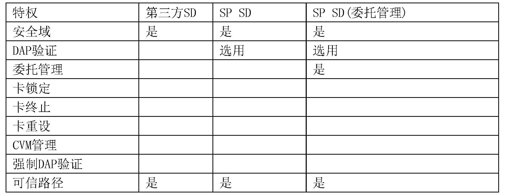 Figure CN104395909BD00252