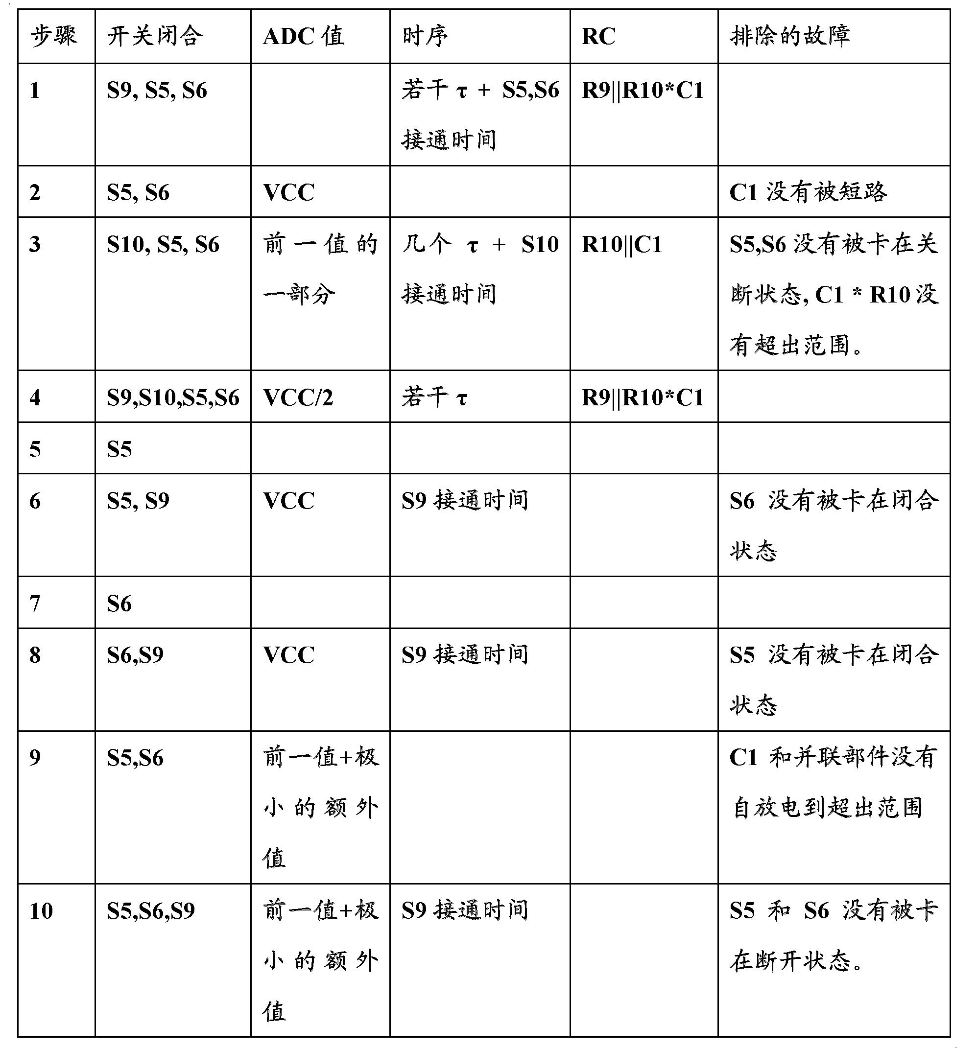 Figure CN102652265AD00161