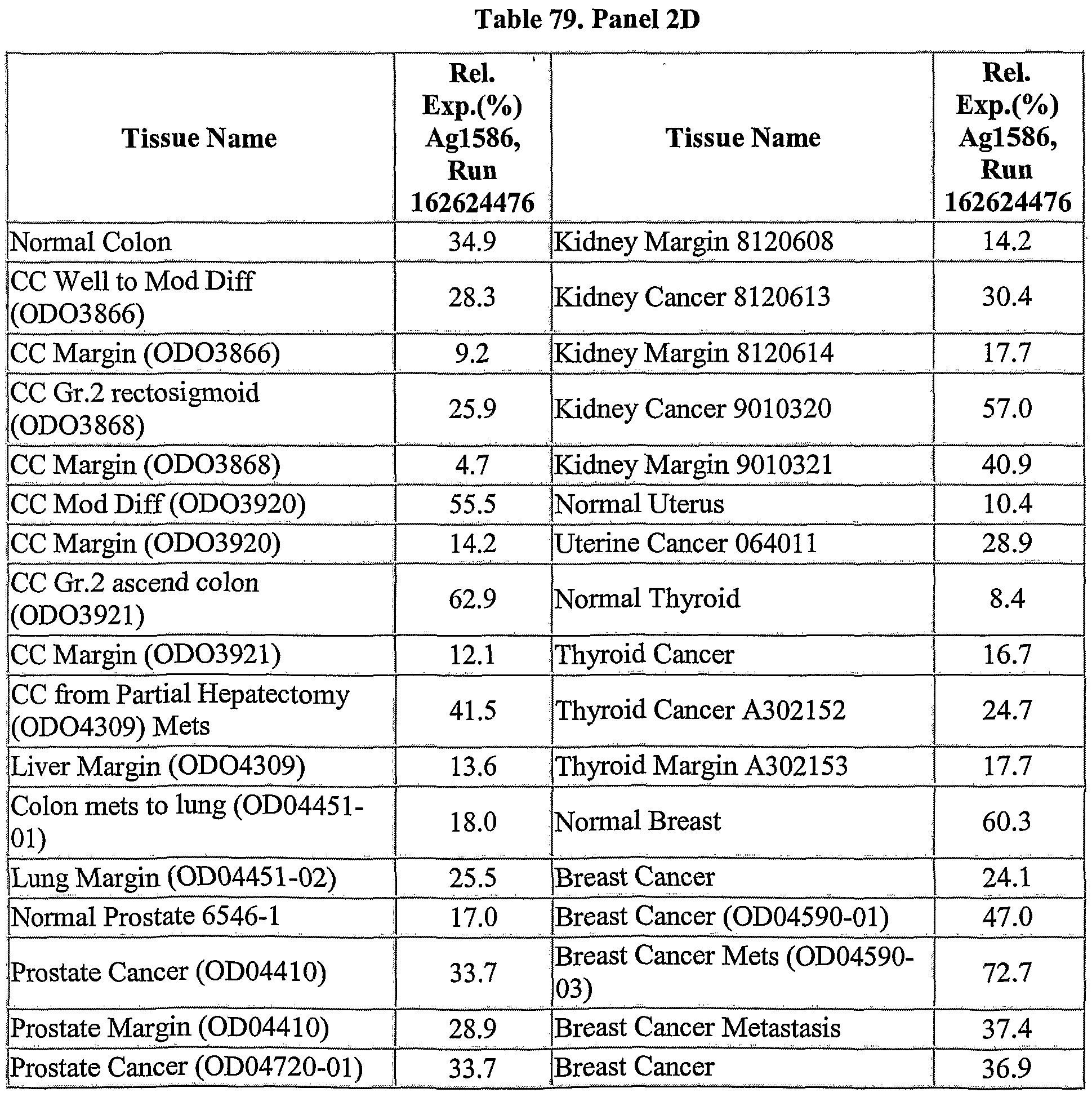 Figure imgf000332_0002