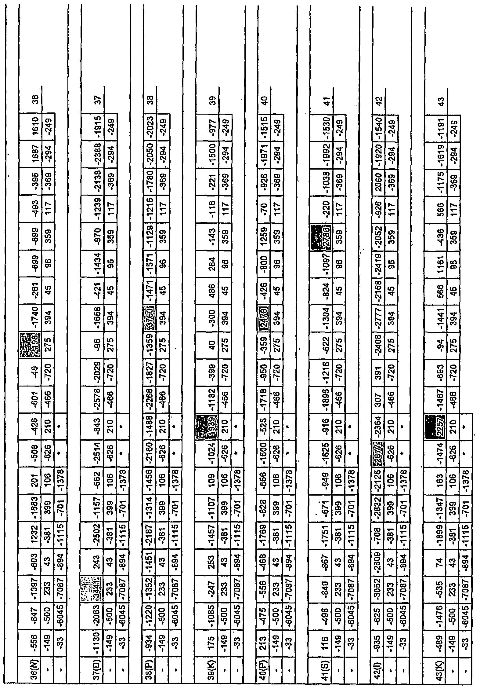 Figure imgf000120_0001